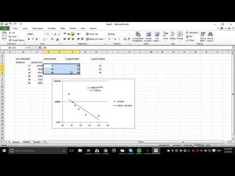 Electrophoresis Data