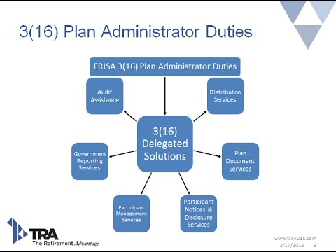 Benefits of Hiring a Delegated 3(16) Plan Administrator _ TRA