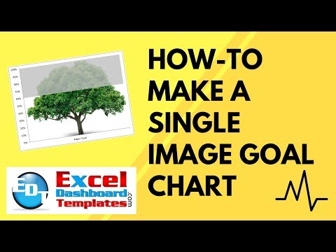 How-to Make an Excel Single Image Goal Chart