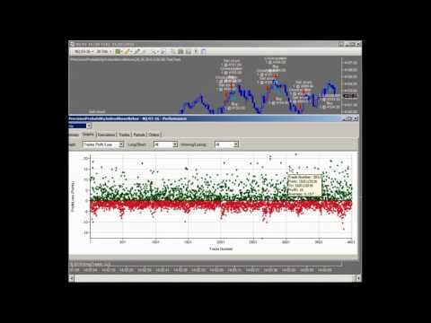 Precision Probability Index Video