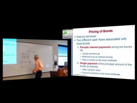 Accounting Practices and Principles- Learning Objective 9.3