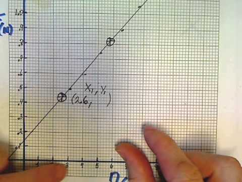 Physical Science - Friction Lab Part 2 (Graph)