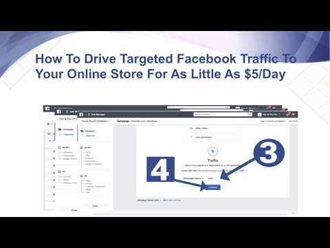 How To Drive Targeted Facebook Traffic To Your Online Store | Enlightened Marketing, LLC