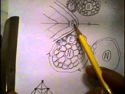 2 Electron Waves Diamagnetism Magnetism MichelsonMorley Waves Inertia