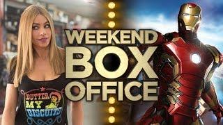 Weekend Box Office - May 8-10, 2015 - Studio Earnings Report HD