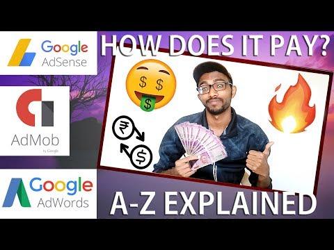 How Google AdSense AdWords AdMob works? How to earn money from google admob? How does Google earn?
