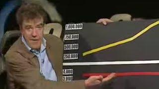 Jeremy Clarkson talks speed camera politics - Top Gear - Series 1 - BBC