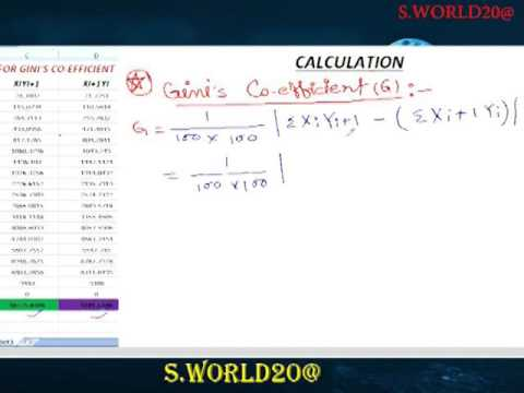 How to calculate Gini's co-efficient by Sanjib Mandal  | SanGeotics