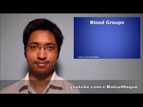 Blood Groups (HD)