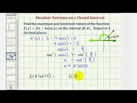 Ex: Absolute Extrema of a Trigonometric Function on a Closed Interval