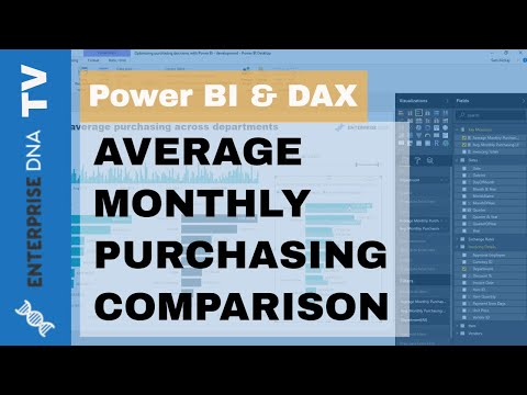 Calculating Average Monthly Purchases in Power BI using DAX