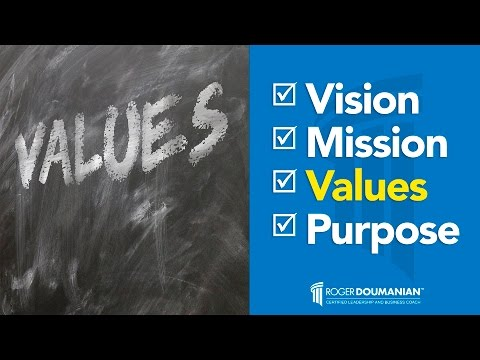 Establishing the Core Values of Your Business