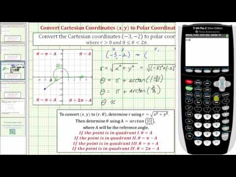 Ex: Convert Cartesian Coordinates to Polar Coordinates