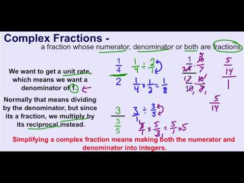 Complex Fractions and Unit Rates Video
