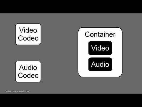 Blender Tutorial: Rendering an Animation