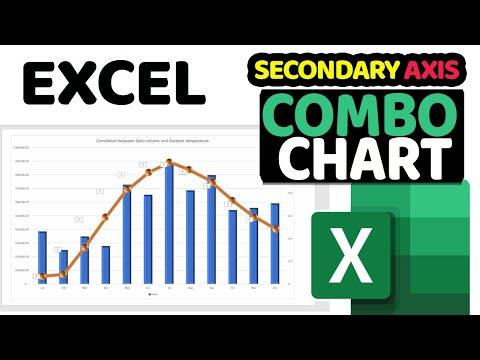 Create Excel Combination Chart with Secondary Axis