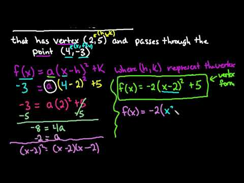 Find Quadratic Function Given Vertex and Point on the Graph