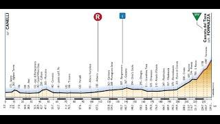 Giro d'Italia 2003 19a tappa Canelli-Cascata del Toce (239 km)