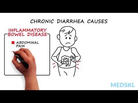 Pediatrics – Pediatric Diarrhea: By Jason Silverman M.D.