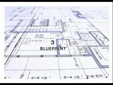 New Product Blueprinting: 4 Phase B2B Marketing Strategy