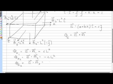 Electric flux through cube