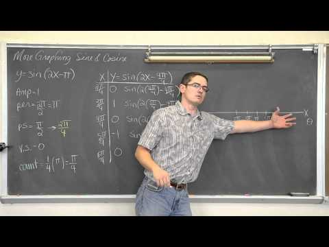 Graphing Sine & Cosine w/out a Calculator Pt 2