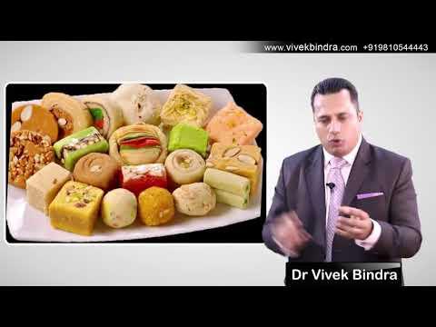 Secret Formula of Sales and Marketing   Consumer Behaviour   Dr Vivek Bindra