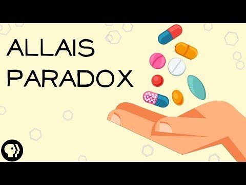 The Allais Paradox