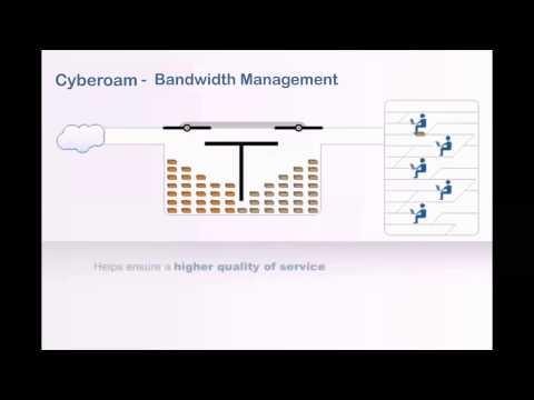 Cyberoam Bandwidth Management
