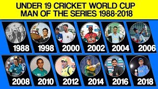 Under 19 Cricket World Cup Man Of The Series List From 1988 to 2018