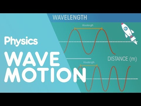 Wave motion   Waves   Physics   FuseSchool