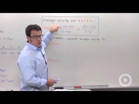 Average Velocity(HD)