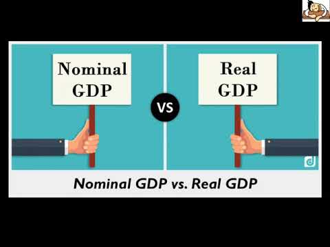 Economy for UPSC - LECTURE 1 - PART I - What is GDP, Real, Nominal, Base Year, Deflator