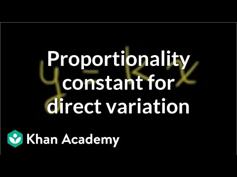 Proportionality constant for direct variation | Rational expressions | Algebra II | Khan Academy