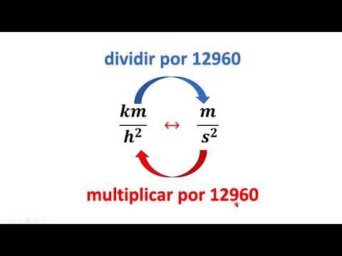 FÍSICA - CINEMÁTICA: Conversão de unidades de aceleração: m/s^2 -- km/h^2 (aula 08)