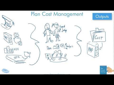 Plan Cost Management Process Explanation