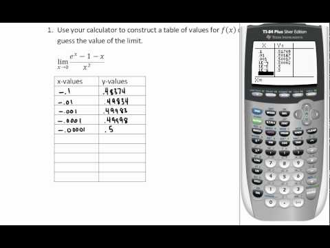 Limits Review 1 01 (#1-2) Using a Graphing Calculator