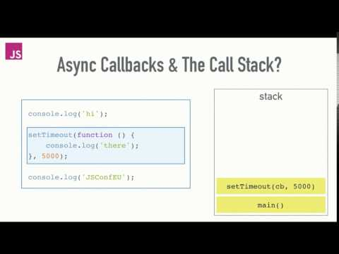 JavaScript Call Stack with setTimeout