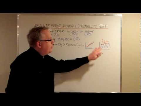 B2B Sales Forecasting Tips