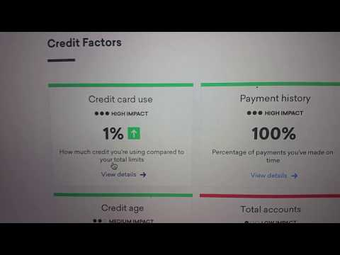 How to increase your 2017 Credit Score in 1 Week