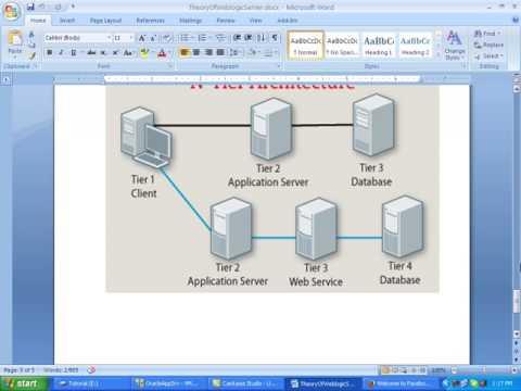 11) What is the basic of Oracle Weblogic Server - Bangla Tutorial