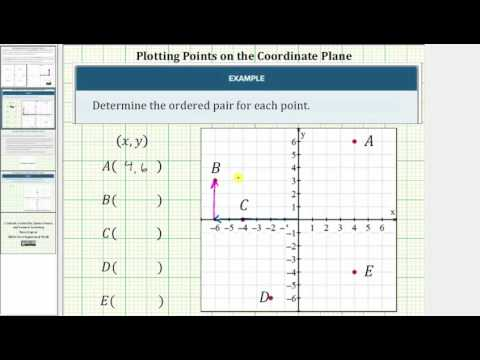 Determine the Ordered Pairs for Points Plotted on the Coordinate Plane