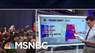 Doug Jones Built No-Holds-Barred Campaign   Rachel Maddow   MSNBC