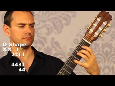 Classical Guitar Scales: the 5 shapes