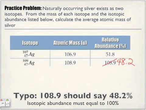 Isotopes & Isotopic Abundance & Atomic Mass Calculations Lecture