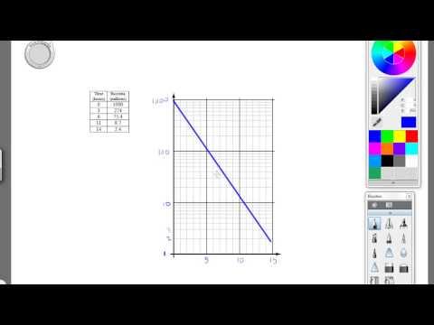 Plotting on Semi Log Graph Paper