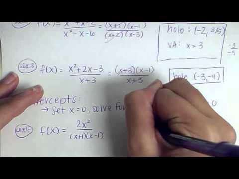 Vertical Asymptotes/Holes/Intercepts