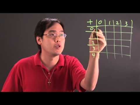 How to Make Number Tables in Math