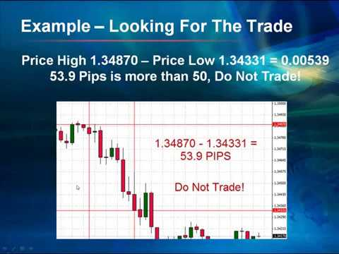 Forex trading. The Complete tutorial How To trade