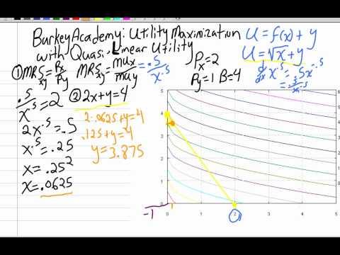 maximizing utility with quasilinear demand